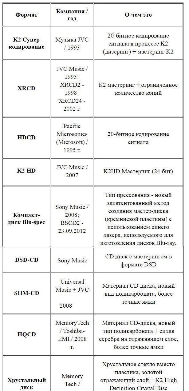 Stereo-Hi-Fi-rus